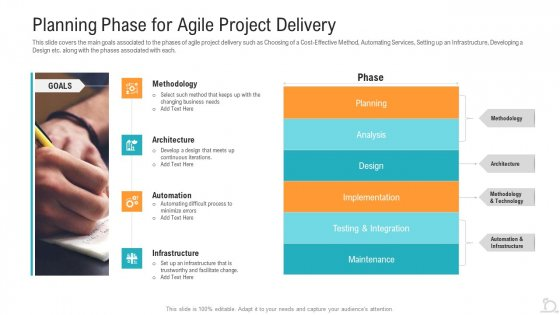 Agile_Techniques_For_Improving_Tasks_And_Enhancing_Team_Performance_Ppt_PowerPoint_Presentation_Complete_Deck_With_Slides_Slide_16