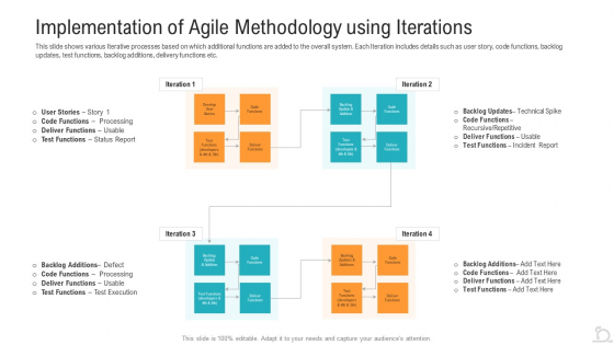 Agile_Techniques_For_Improving_Tasks_And_Enhancing_Team_Performance_Ppt_PowerPoint_Presentation_Complete_Deck_With_Slides_Slide_21