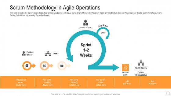 Agile_Techniques_For_Improving_Tasks_And_Enhancing_Team_Performance_Ppt_PowerPoint_Presentation_Complete_Deck_With_Slides_Slide_25