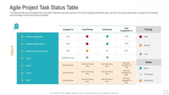 Agile_Techniques_For_Improving_Tasks_And_Enhancing_Team_Performance_Ppt_PowerPoint_Presentation_Complete_Deck_With_Slides_Slide_30