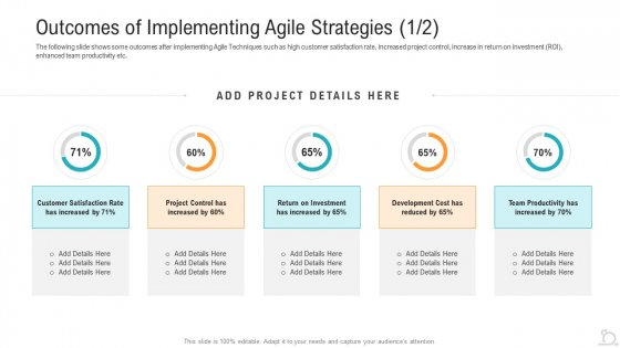 Agile_Techniques_For_Improving_Tasks_And_Enhancing_Team_Performance_Ppt_PowerPoint_Presentation_Complete_Deck_With_Slides_Slide_34