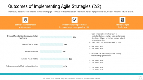 Agile_Techniques_For_Improving_Tasks_And_Enhancing_Team_Performance_Ppt_PowerPoint_Presentation_Complete_Deck_With_Slides_Slide_35