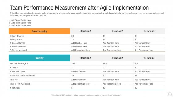 Agile_Techniques_For_Improving_Tasks_And_Enhancing_Team_Performance_Ppt_PowerPoint_Presentation_Complete_Deck_With_Slides_Slide_36