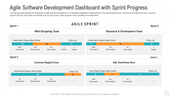 Agile_Techniques_For_Improving_Tasks_And_Enhancing_Team_Performance_Ppt_PowerPoint_Presentation_Complete_Deck_With_Slides_Slide_37