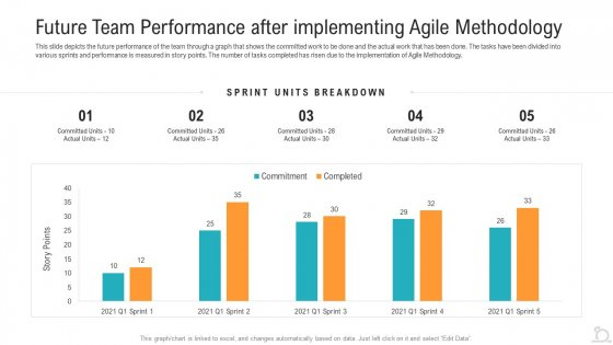 Agile_Techniques_For_Improving_Tasks_And_Enhancing_Team_Performance_Ppt_PowerPoint_Presentation_Complete_Deck_With_Slides_Slide_38