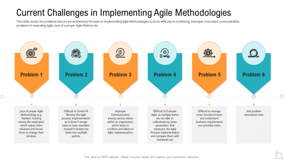 Agile_Techniques_For_Improving_Tasks_And_Enhancing_Team_Performance_Ppt_PowerPoint_Presentation_Complete_Deck_With_Slides_Slide_7
