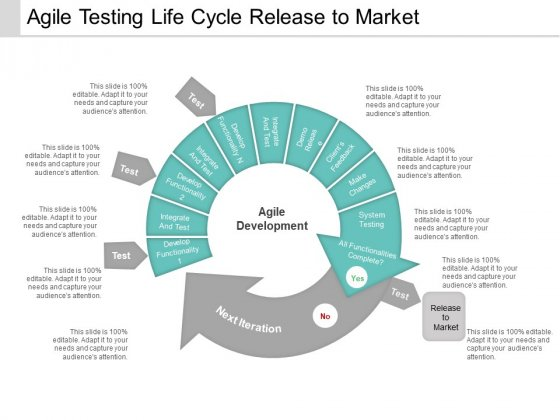 Agile Testing Life Cycle Release To Market Ppt PowerPoint Presentation Layout