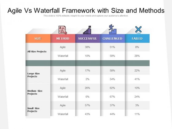 Agile Vs Waterfall Framework With Size And Methods Ppt PowerPoint Presentation Gallery Design Inspiration PDF