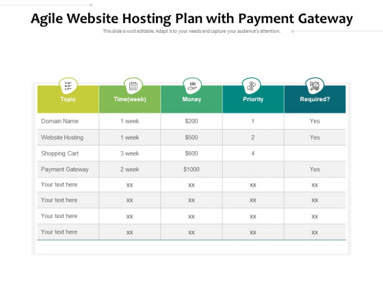Agile Website Hosting Plan With Payment Gateway Ppt PowerPoint Presentation Show PDF