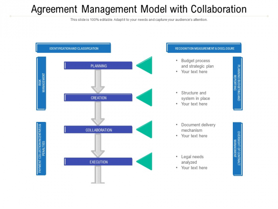 Agreement Management Model With Collaboration Ppt PowerPoint Presentation Inspiration Portfolio PDF