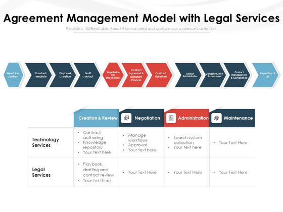 Agreement Management Model With Legal Services Ppt PowerPoint Presentation Ideas Icon PDF