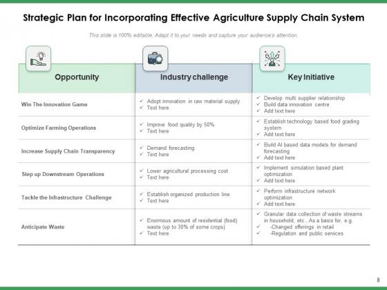 Agriculture_Logistics_Objectives_Process_Ppt_PowerPoint_Presentation_Complete_Deck_Slide_8
