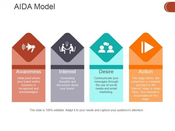 Aida Model Ppt PowerPoint Presentation Layouts Graphics
