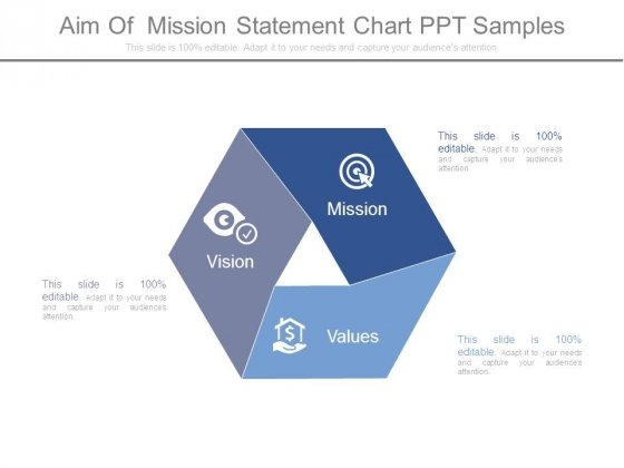 Aim Of Mission Statement Chart Ppt Samples