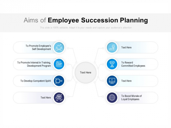 Aims Of Employee Succession Planning Ppt PowerPoint Presentation Ideas Skills