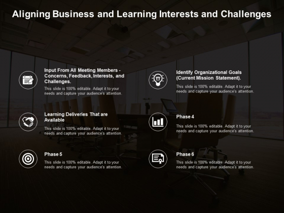 Aligning Business And Learning Interests And Challenges Ppt PowerPoint Presentation Professional Mockup