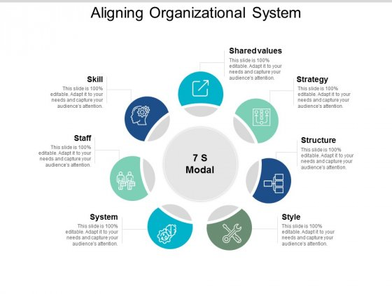 Aligning Organizational System Ppt PowerPoint Presentation Layouts Graphics Design