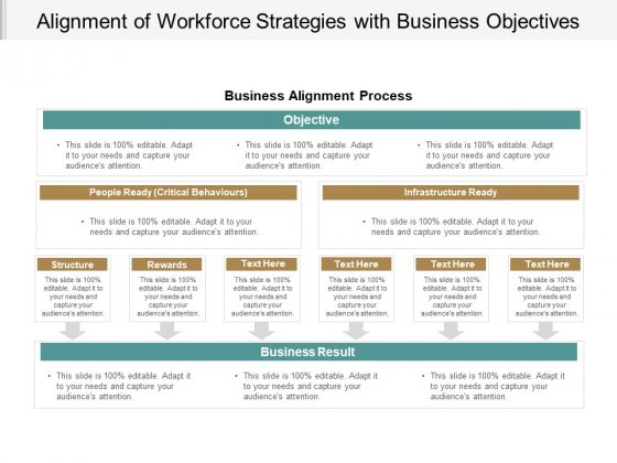 Alignment Of Workforce Strategies With Business Objectives Ppt Powerpoint Presentation Infographics Background