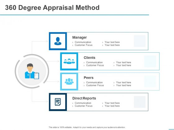 All About HRM 360 Degree Appraisal Method Ppt Styles Background PDF
