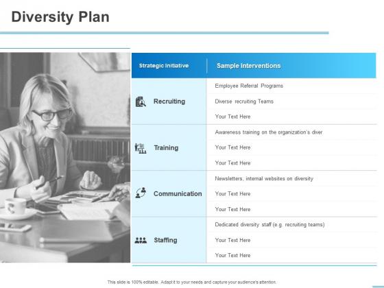 All About HRM Diversity Plan Ppt Portfolio Backgrounds PDF