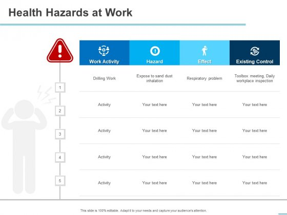 All About HRM Health Hazards At Work Ppt Styles Outline PDF