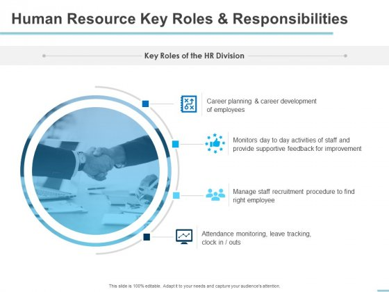 All About HRM Human Resource Key Roles And Responsibilities Ppt Icon Design Ideas PDF