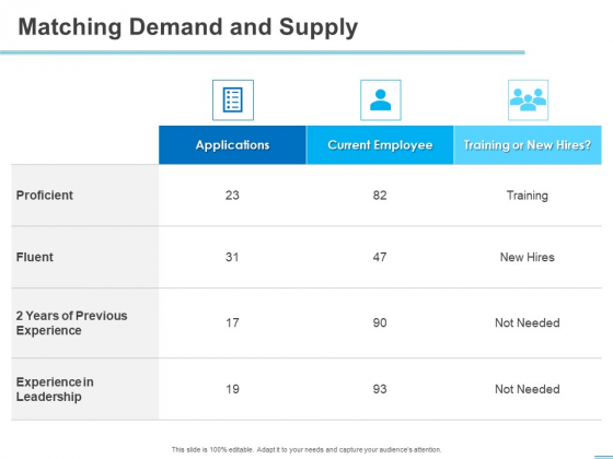 All About HRM Matching Demand And Supply Ppt Styles Example PDF