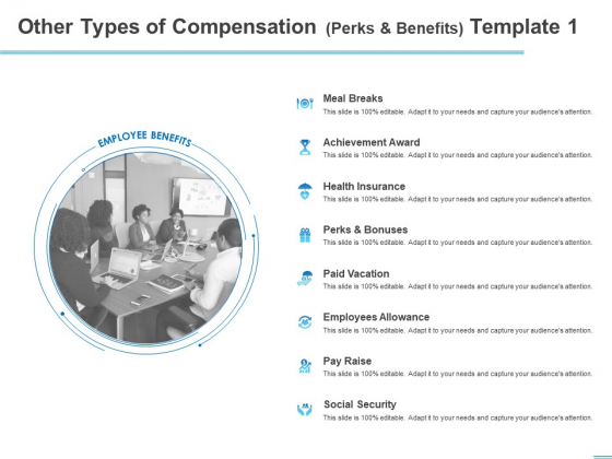 All About HRM Other Types Of Compensation Perks And Benefits Vacation Ppt Ideas Layout Ideas PDF