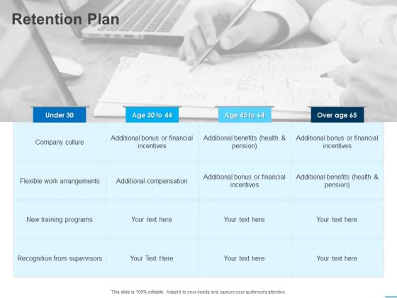 All About HRM Retention Plan Ppt Design Templates PDF
