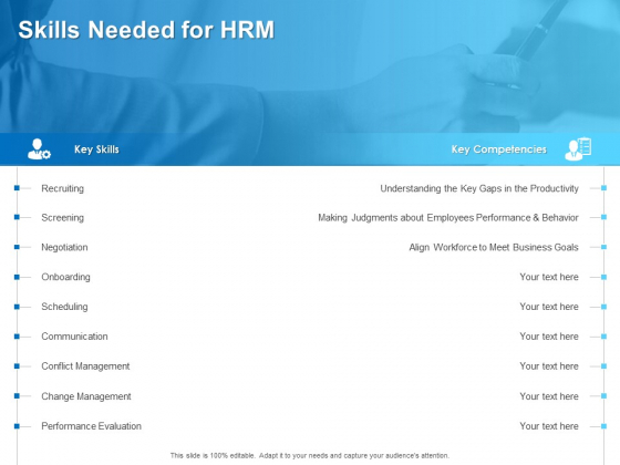 All About HRM Skills Needed For HRM Ppt Icon Samples PDF