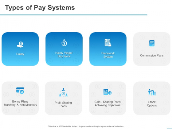 All About HRM Types Of Pay Systems Ppt Layouts Objects PDF