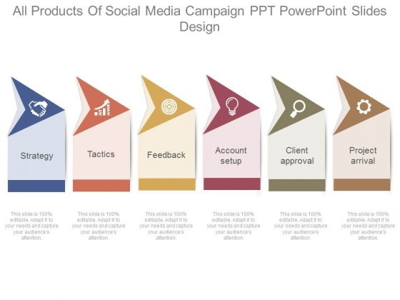 All Products Of Social Media Campaign Ppt Powerpoint Slides Design