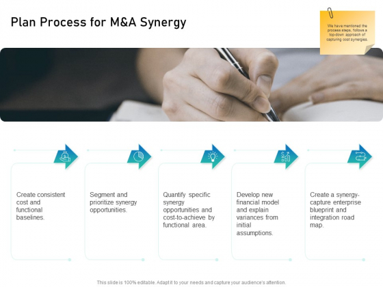Alliance Evaluation Plan Process For M And A Synergy Ppt File Tips PDF