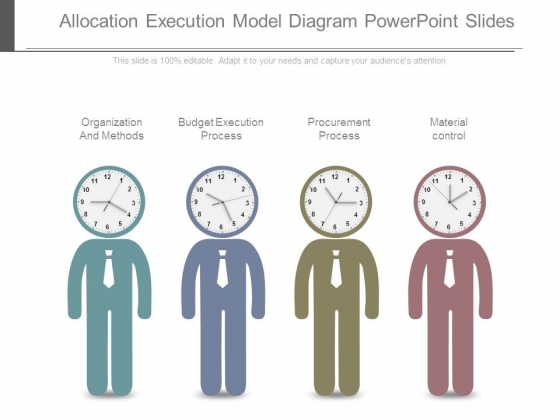 Allocation Execution Model Diagram Powerpoint Slides