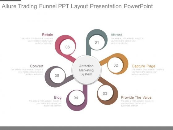 Allure Trading Funnel Ppt Layout Presentation Powerpoint