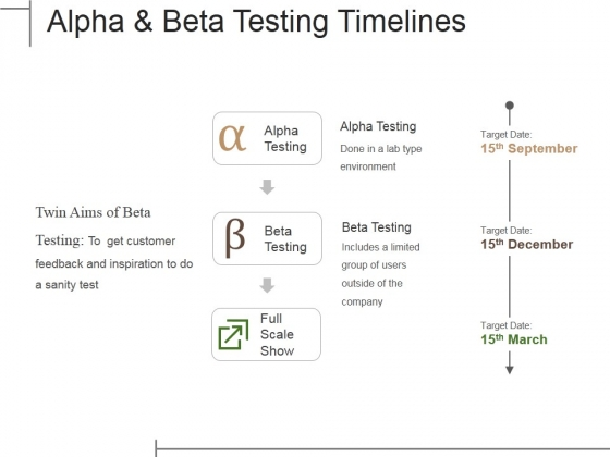 alpha and beta testing timelines ppt powerpoint presentation gallery