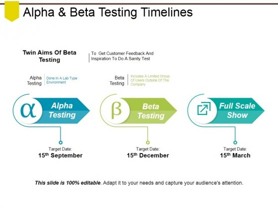 alpha and beta testing timelines ppt powerpoint presentation