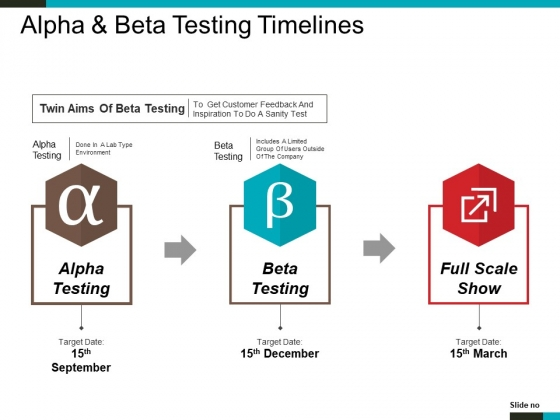 alpha and beta testing timelines ppt powerpoint presentation styles