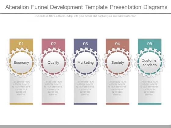 Alteration Funnel Development Template Presentation Diagrams