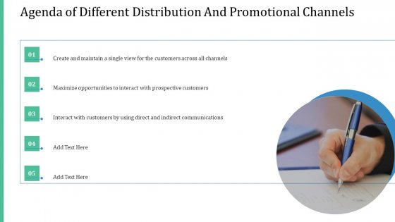 Alternative Distribution Advertising Platform Agenda Of Different Distribution And Promotional Channels Themes PDF