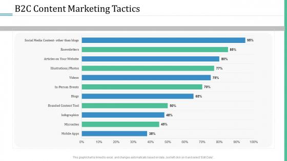 Alternative Distribution Advertising Platform B2C Content Marketing Tactics Clipart PDF