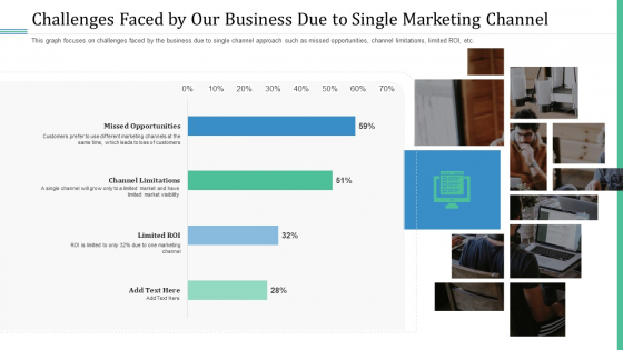 Alternative Distribution Advertising Platform Challenges Faced By Our Business Due To Single Marketing Channel Information PDF