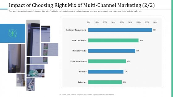 Alternative Distribution Advertising Platform Impact Of Choosing Right Mix Of Multi Channel Marketing Customer Download PDF