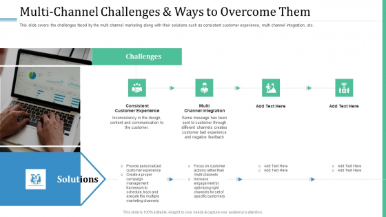 Alternative Distribution Advertising Platform Multi Channel Challenges And Ways To Overcome Them Pictures PDF