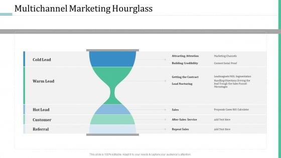 Alternative Distribution Advertising Platform Multichannel Marketing Hourglass Portrait PDF