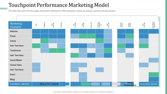 Alternative Distribution Advertising Platform Touchpoint Performance Marketing Model Elements PDF