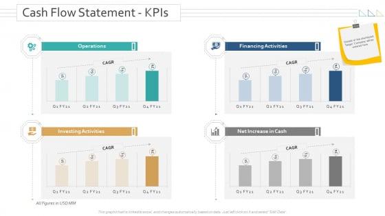 Amalgamation Acquisitions Cash Flow Statement Kpis Ppt Gallery Files PDF