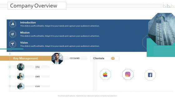 Amalgamation Acquisitions Company Overview Ppt Professional Smartart PDF