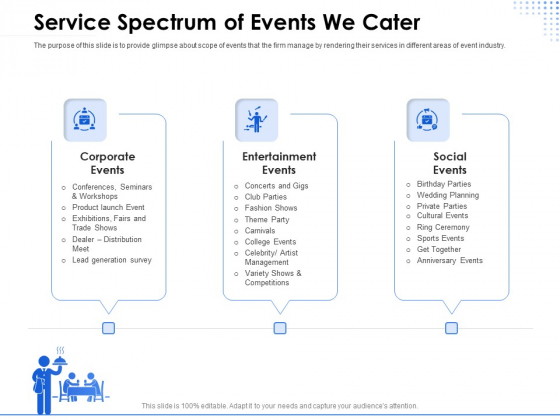 Amusement Event Coordinator Service Spectrum Of Events We Cater Ppt PowerPoint Presentation Infographics Visual Aids PDF