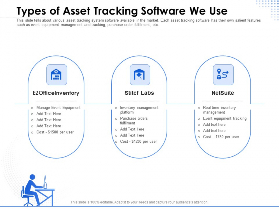 Amusement Event Coordinator Types Of Asset Tracking Software We Use Ppt Portfolio Structure PDF